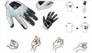 Electrolux Design Lab 2014 - Instant Cleaning Glove , proiect Stefan Bogdan